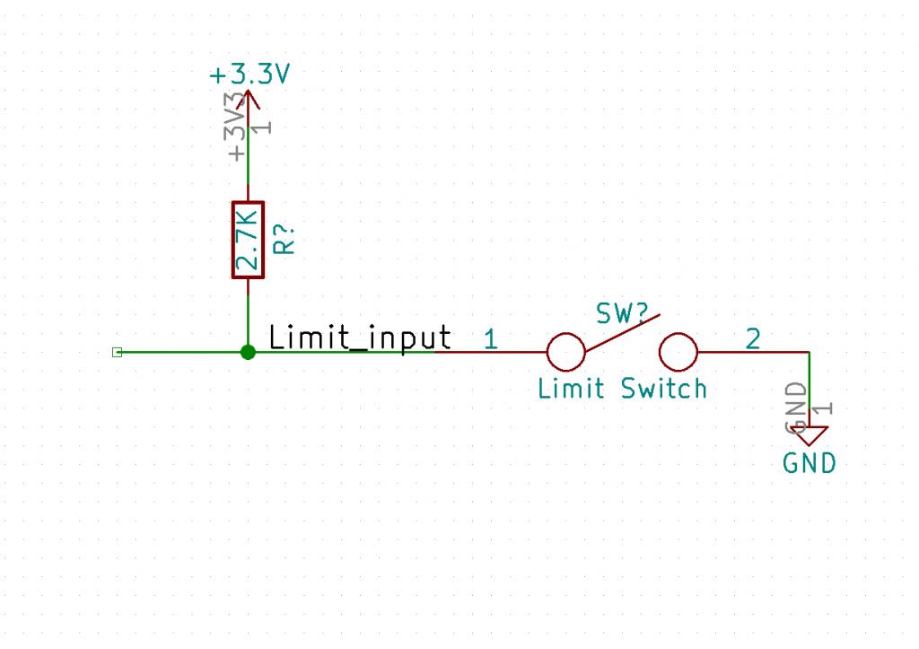 limit_input_schema