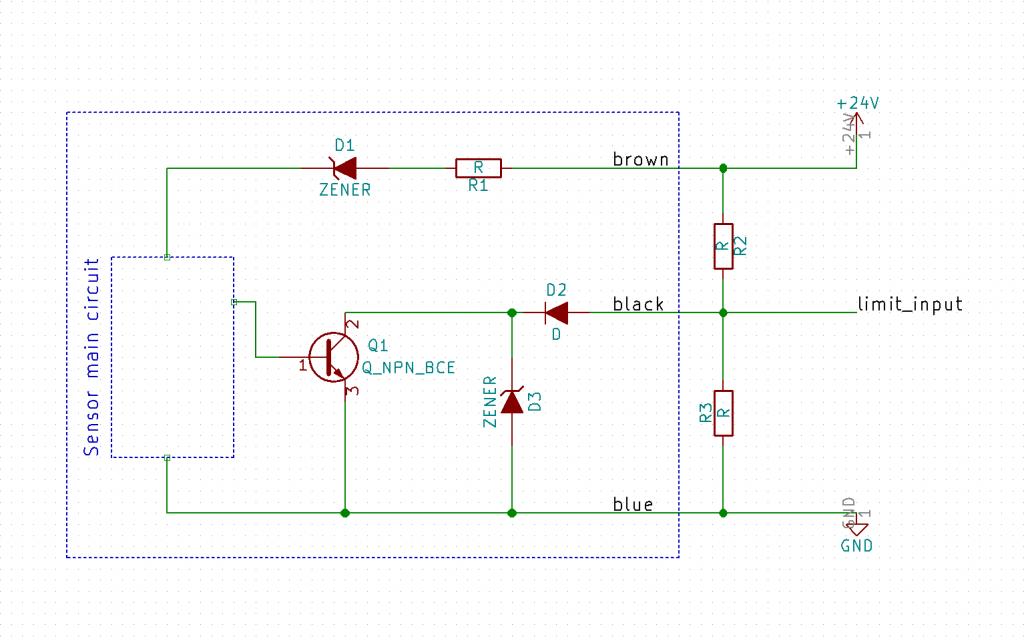sensor_input_schema